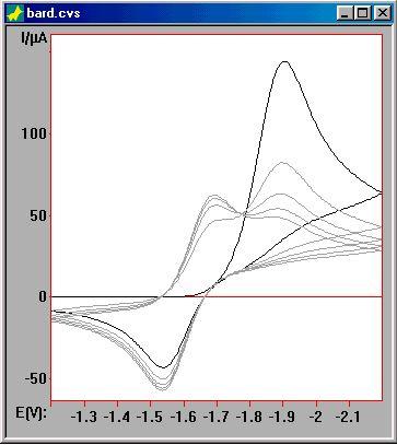 digisim graph